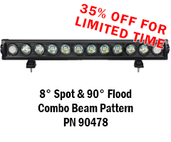 120W Off-Road LED Light Bar