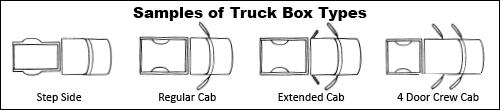 Truck Box Sizes